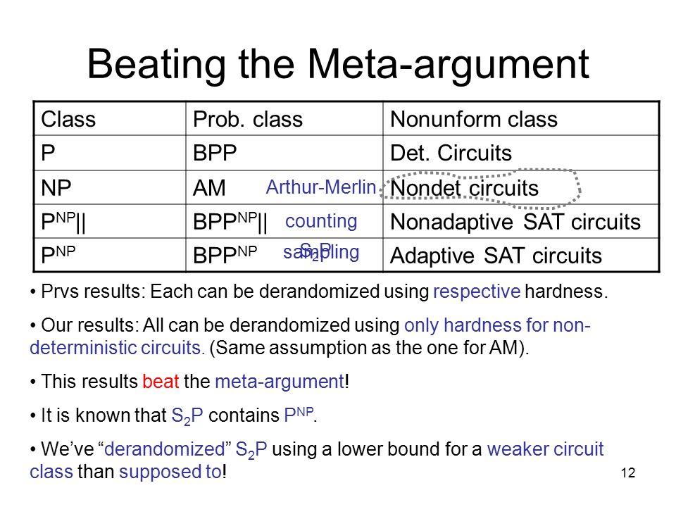 12 Beating the Meta-argument ClassProb. classNonunform class PBPPDet.