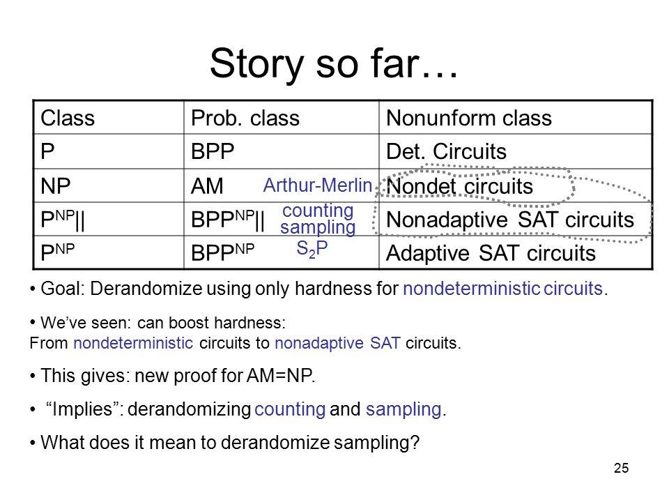 25 Story so far… ClassProb. classNonunform class PBPPDet.