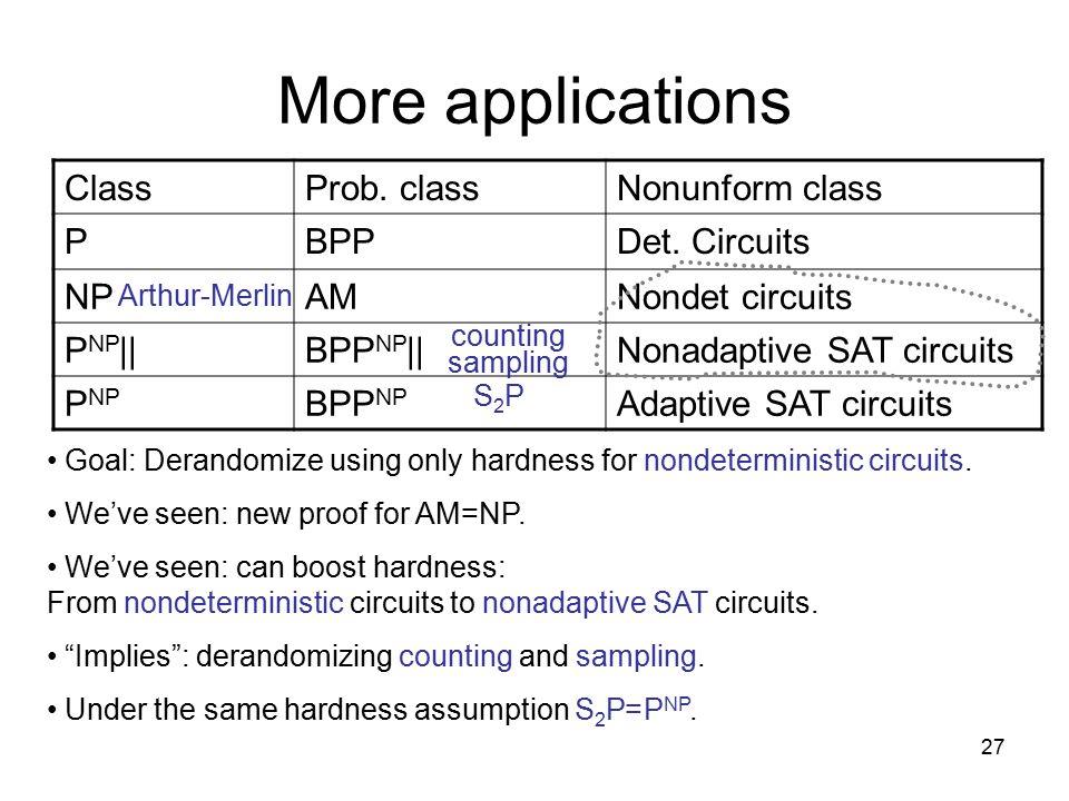 27 More applications ClassProb. classNonunform class PBPPDet.