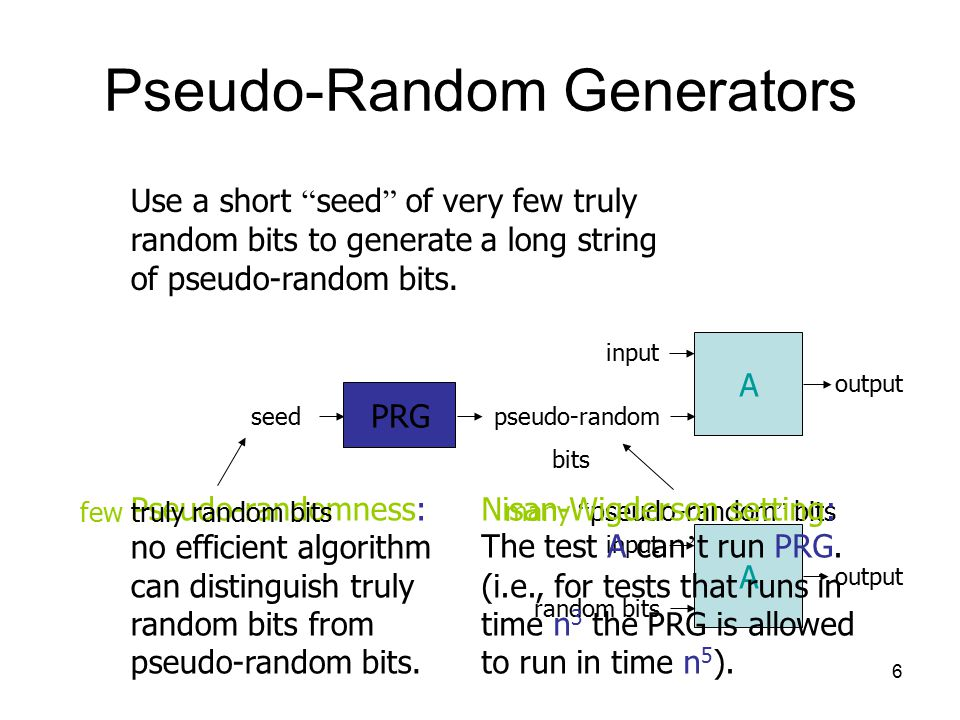 6 Pseudo-Random Generators A input output pseudo-random bits PRG seed Use a short seed of very few truly random bits to generate a long string of pseudo-random bits.