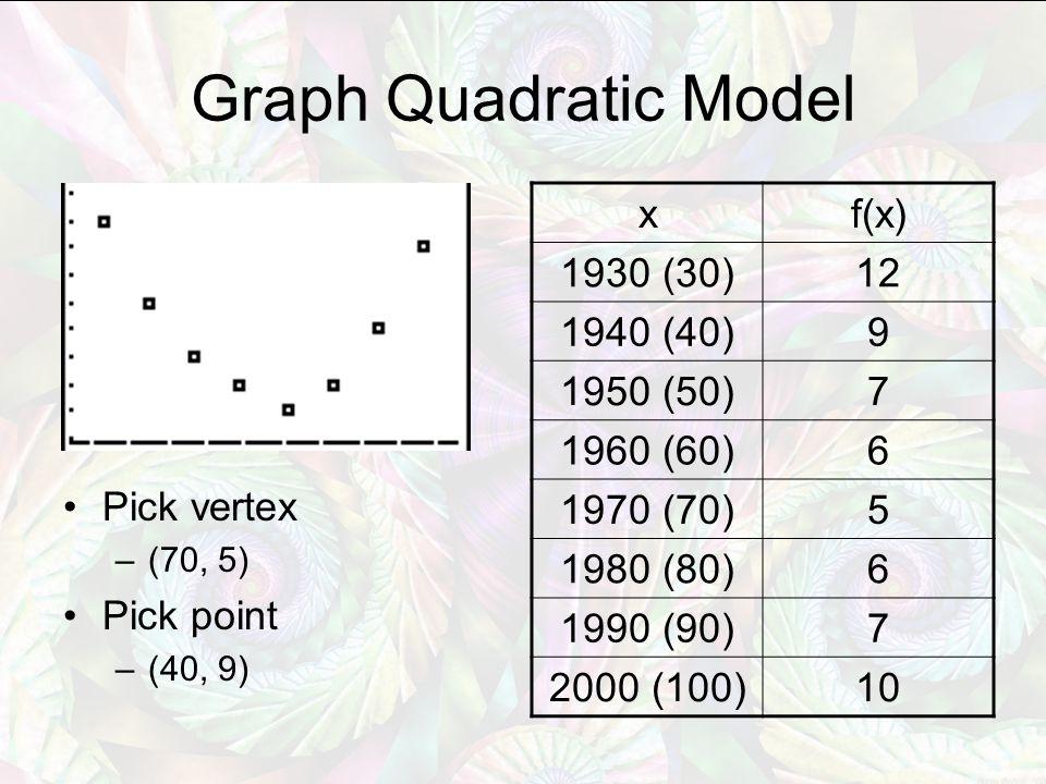 Graph Quadratic Model Pick vertex –(70, 5) Pick point –(40, 9) xf(x) 1930 (30)12 1940 (40)9 1950 (50)7 1960 (60)6 1970 (70)5 1980 (80)6 1990 (90)7 2000 (100)10