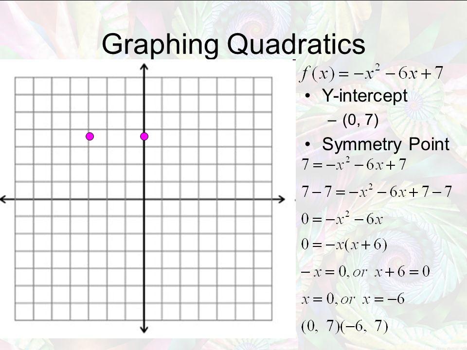 Graphing Quadratics Y-intercept –(0, 7) Symmetry Point
