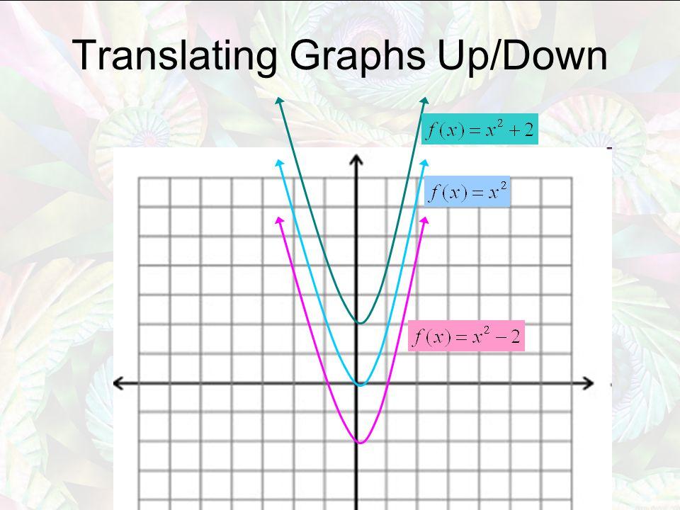 Translating Graphs Up/Down