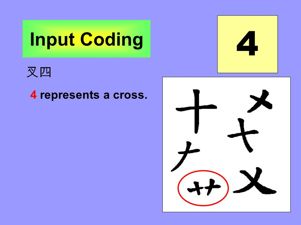 Input Coding 4 4 represents a cross.