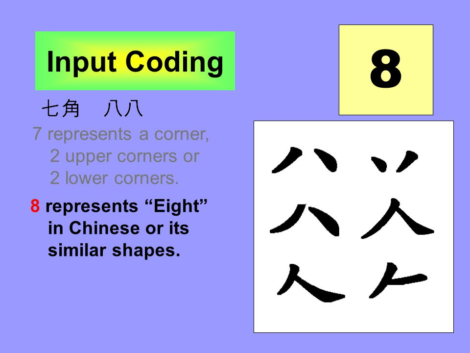 "8 Input Coding 7 represents a corner, 2 upper corners or 2 lower corners. 8 represents ""Eight"" in Chinese or its similar shapes."