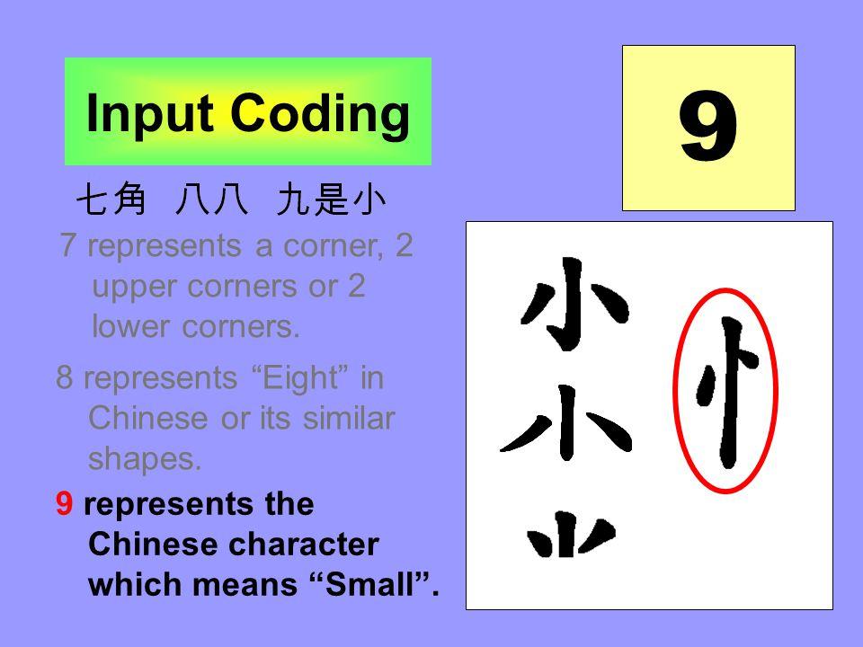 Input Coding 7 represents a corner, 2 upper corners or 2 lower corners.