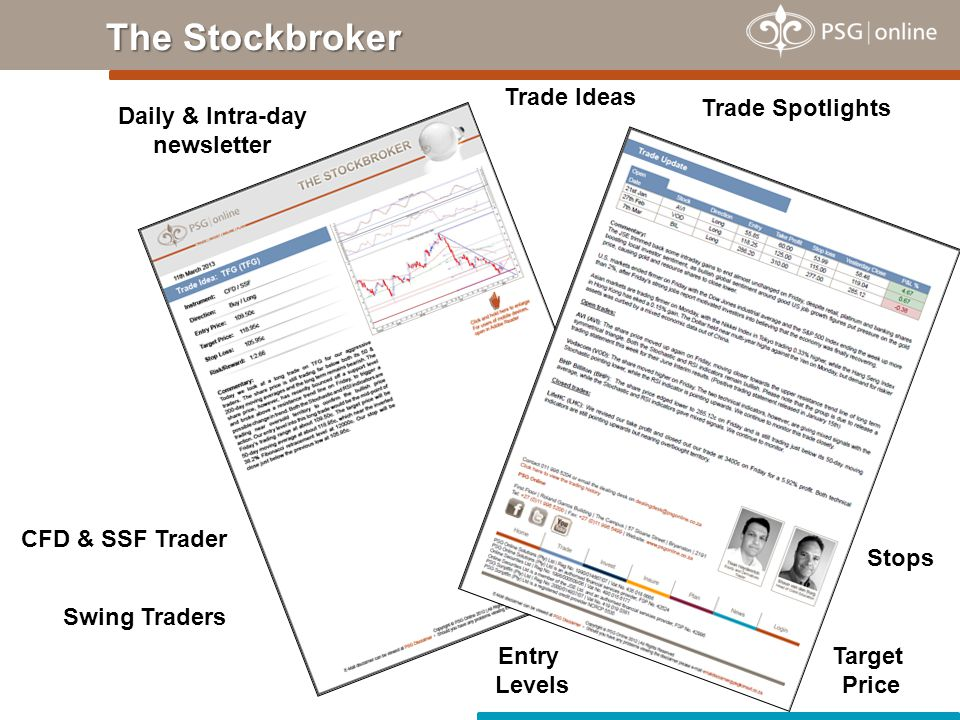 The Stockbroker Daily & Intra-day newsletter Trade Spotlights CFD & SSF Trader Trade Ideas Entry Levels Swing Traders Target Price Stops