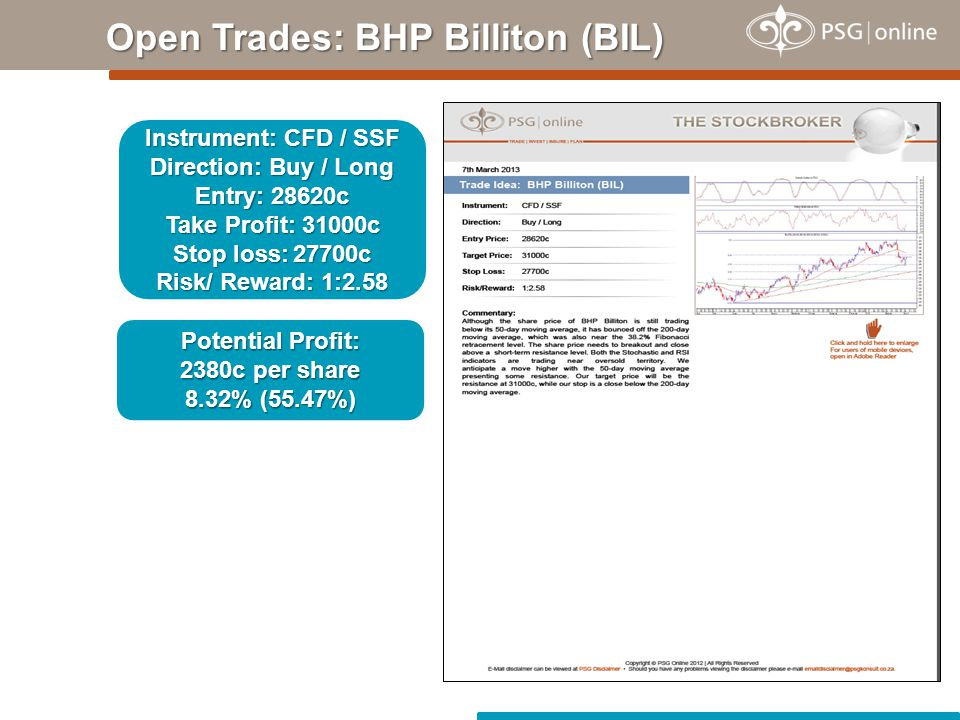 Open Trades: BHP Billiton (BIL) Instrument: CFD / SSF Direction: Buy / Long Entry: 28620c Take Profit: 31000c Stop loss: 27700c Risk/ Reward: 1:2.58 Potential Profit: 2380c per share 8.32% (55.47%)