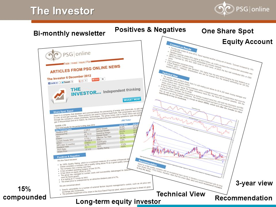 Bi-monthly newsletter One Share Spot Long-term equity investor Positives & Negatives Technical View Recommendation Equity Account 3-year view 15% compounded