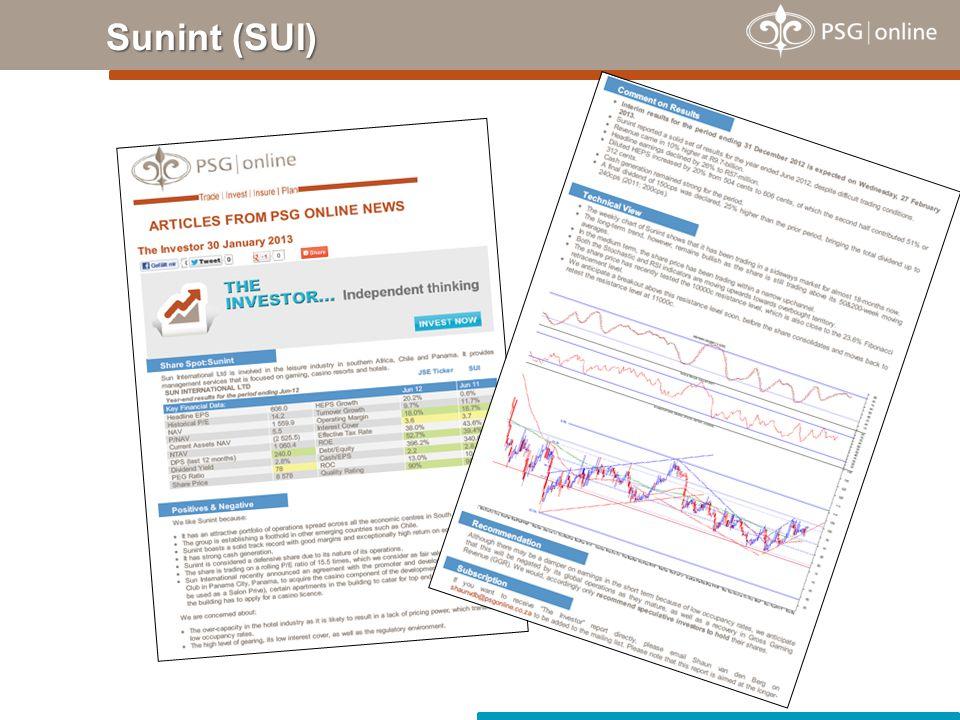 Sunint (SUI)