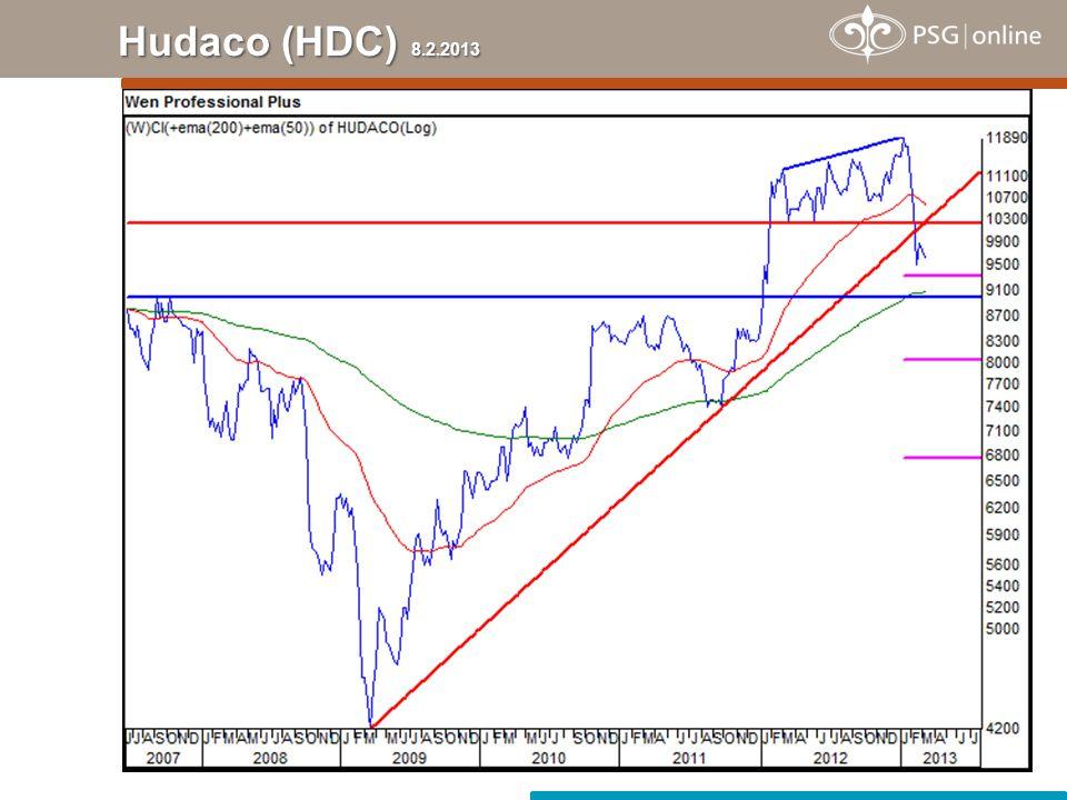 Hudaco (HDC) 8.2.2013