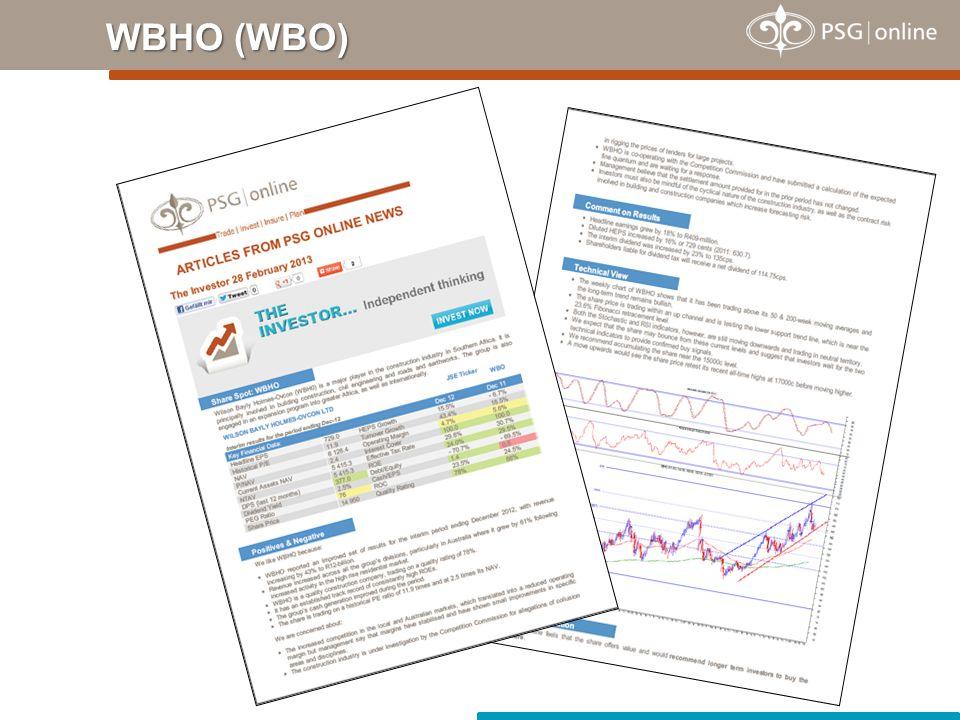 WBHO (WBO)