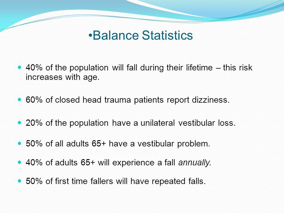 Balance Statistics 40% of the population will fall during their lifetime – this risk increases with age.