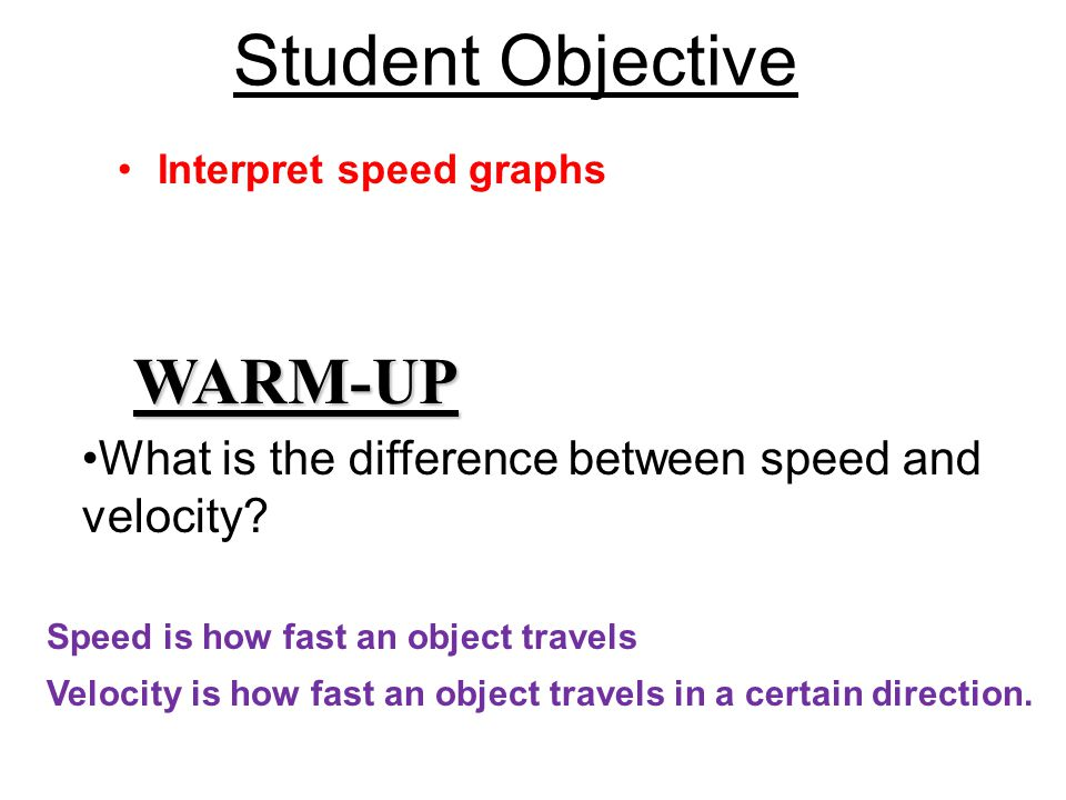 Interpret speed graphs WARM-UP Student Objective What is the difference between speed and velocity.