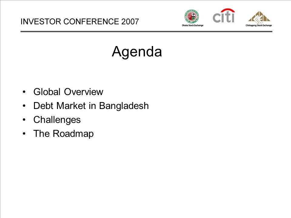 Agenda Global Overview Debt Market in Bangladesh Challenges The Roadmap