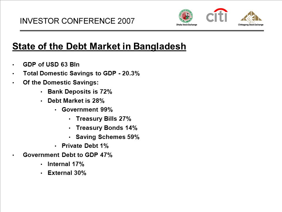 State of the Debt Market in Bangladesh GDP of USD 63 Bln Total Domestic Savings to GDP % Of the Domestic Savings: Bank Deposits is 72% Debt Market is 28% Government 99% Treasury Bills 27% Treasury Bonds 14% Saving Schemes 59% Private Debt 1% Government Debt to GDP 47% Internal 17% External 30%