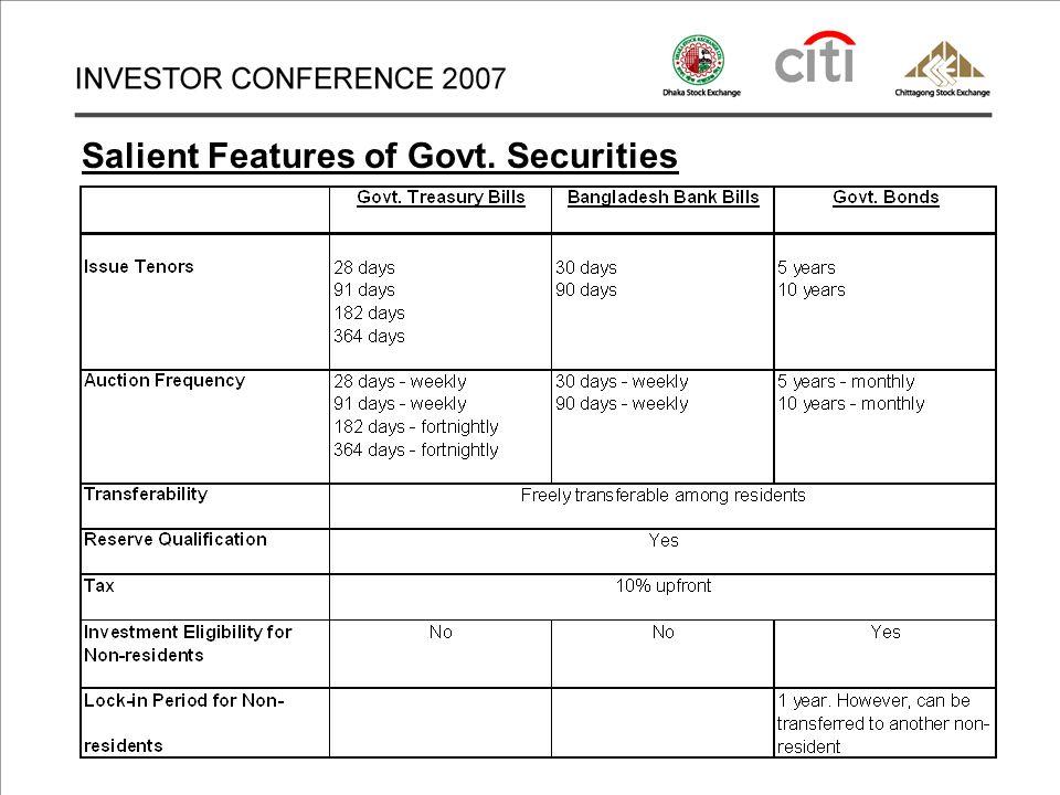 Salient Features of Govt. Securities
