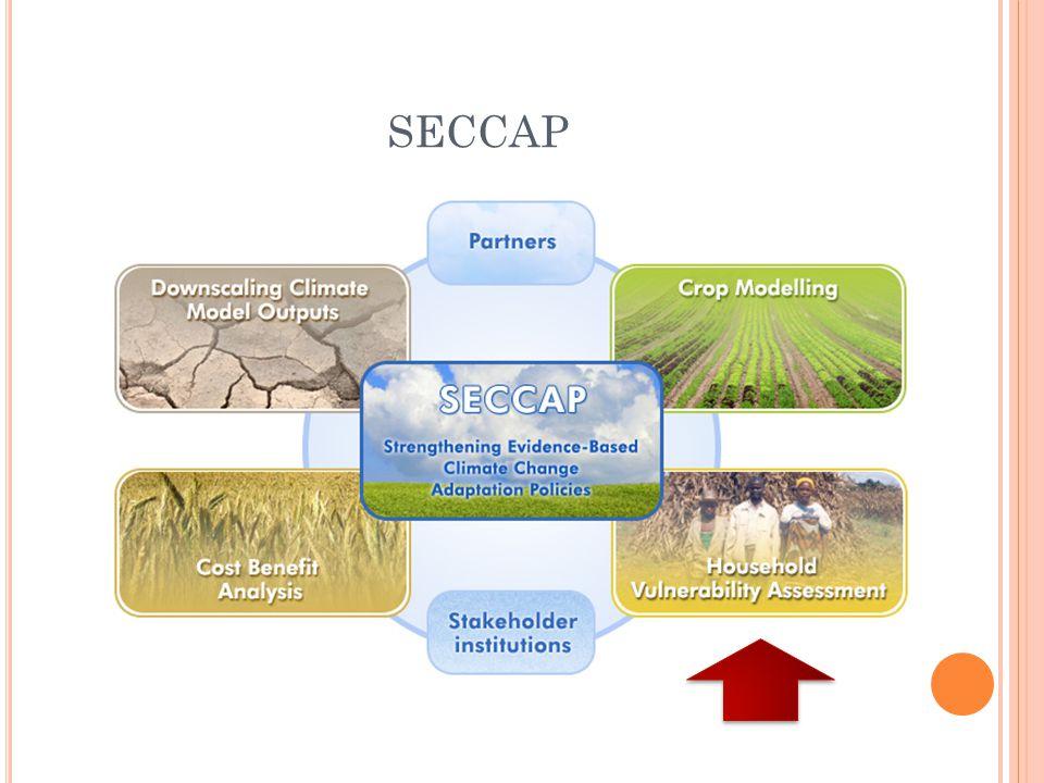 SECCAP