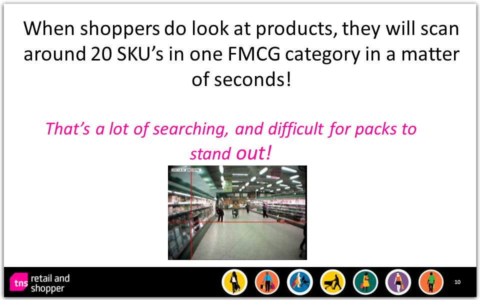 10 When shoppers do look at products, they will scan around 20 SKU's in one FMCG category in a matter of seconds.