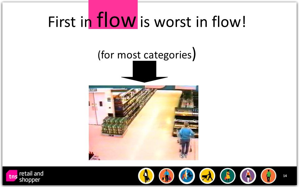 14 First in flow is worst in flow! (for most categories )