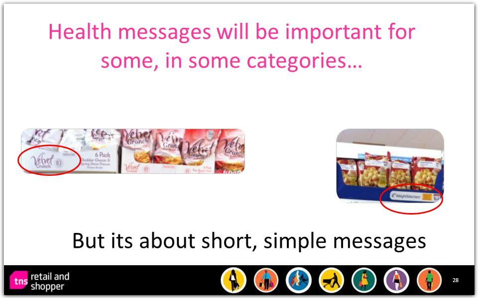 28 Health messages will be important for some, in some categories… But its about short, simple messages