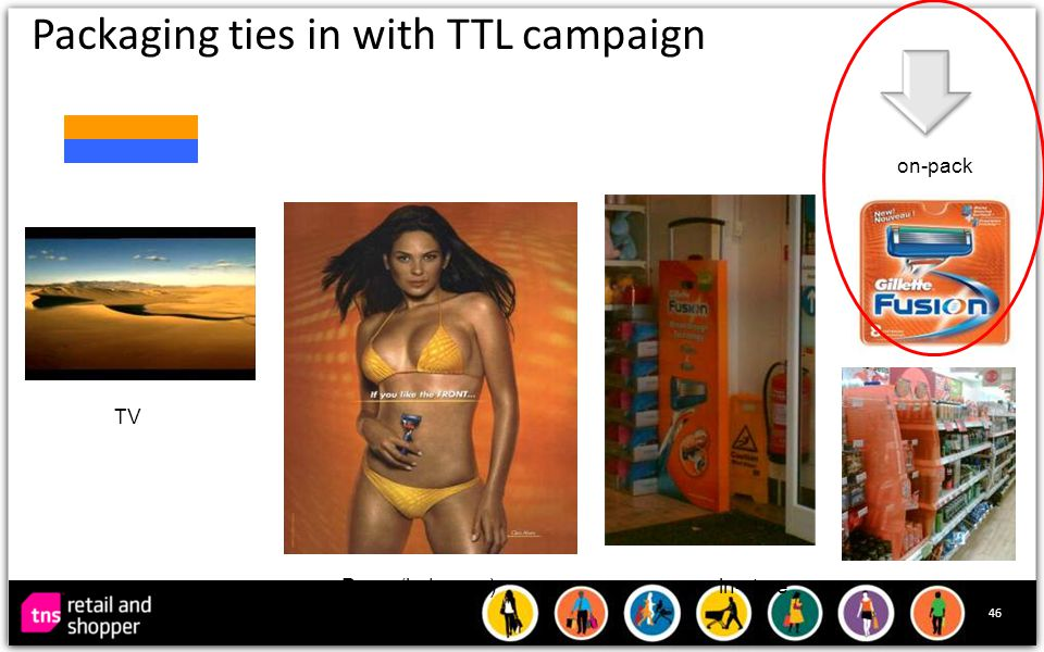 46 Press (lads mag) TV in-store on-pack Packaging ties in with TTL campaign