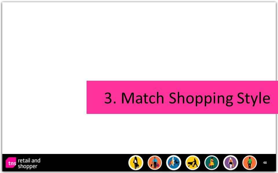 48 3. Match Shopping Style