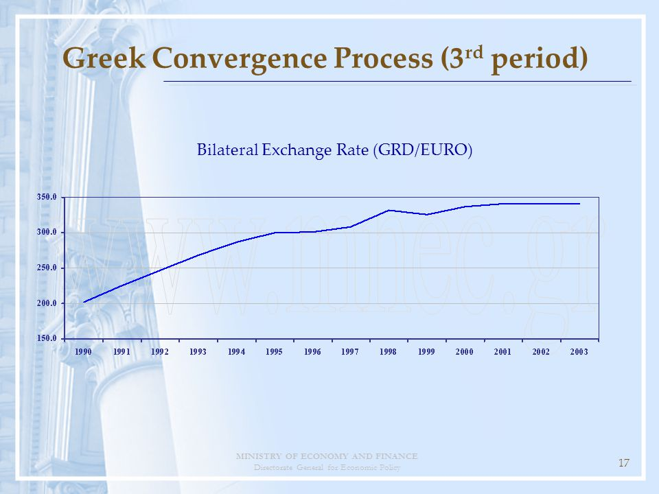 MINISTRY OF ECONOMY AND FINANCE Directorate General for Economic Policy 17 Greek Convergence Process (3 rd period) Bilateral Exchange Rate (GRD/EURO)