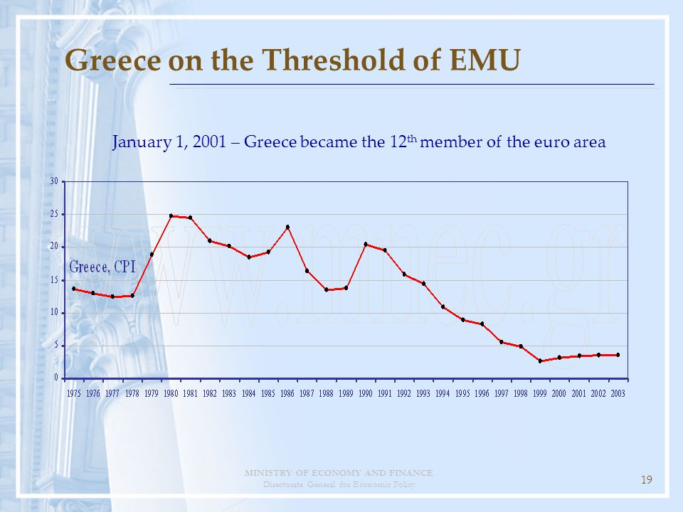 MINISTRY OF ECONOMY AND FINANCE Directorate General for Economic Policy 19 Greece on the Threshold of EMU January 1, 2001 – Greece became the 12 th member of the euro area