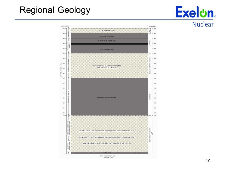 10 Regional Geology
