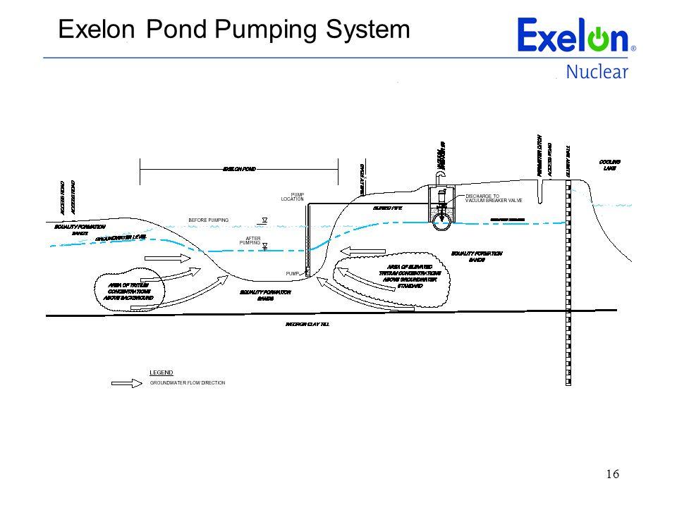 16 Exelon Pond Pumping System
