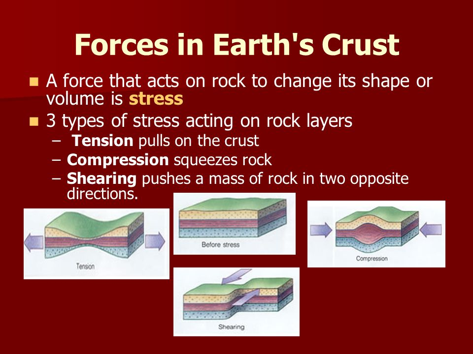 Forces in Earth's Crust A force that acts on rock to change its shape or volume is stress 3 types of stress acting on rock layers – – Tension pulls on