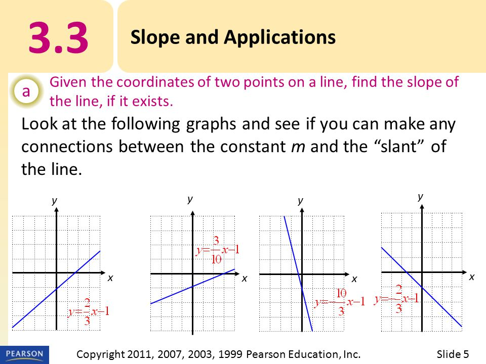 "Look at the following graphs and see if you can make any connections between the constant m and the ""slant"" of the line. y x y x y x y x 3.3 Slope and"