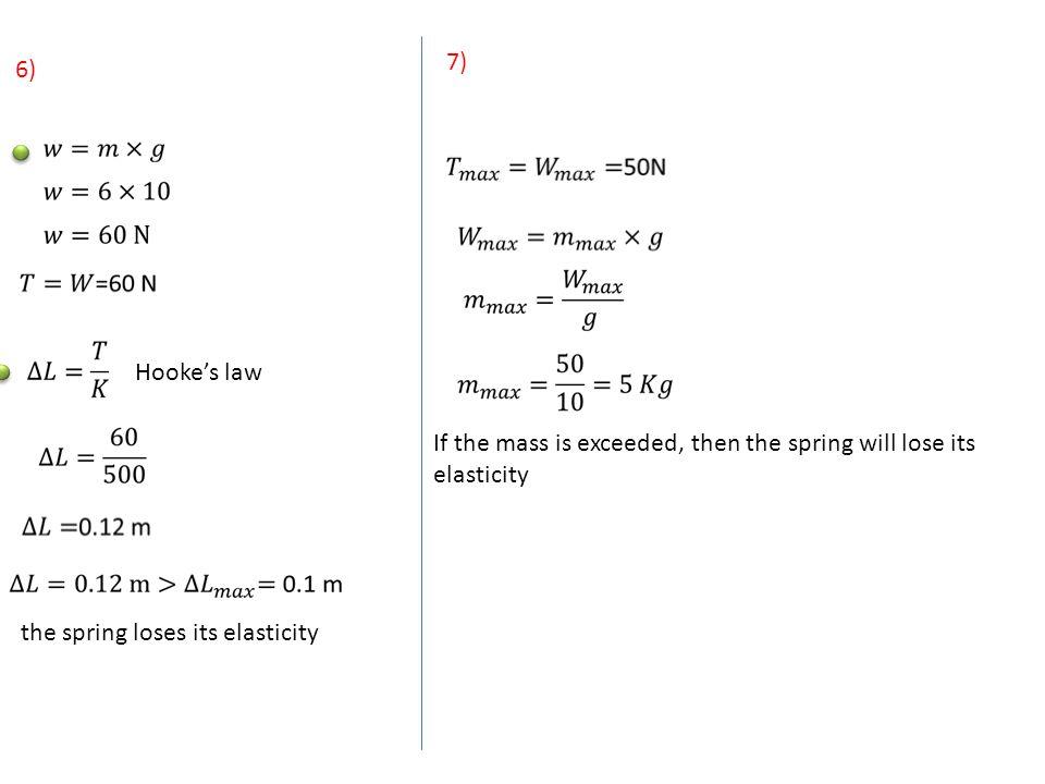 Condition of equilibrium 1) 2)