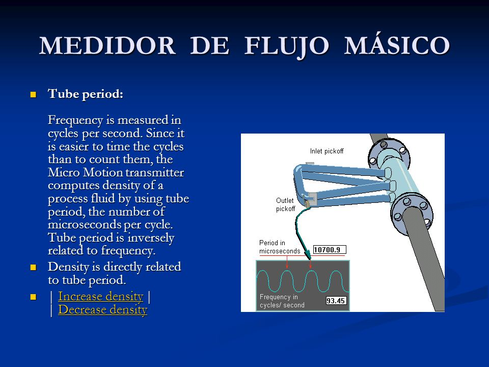 MEDIDOR DE FLUJO MÁSICO Tube period: Frequency is measured in cycles per second. Since it is easier to time the cycles than to count them, the Micro M
