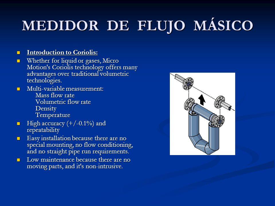 MEDIDOR DE FLUJO MÁSICO Introduction to Coriolis: Introduction to Coriolis: Whether for liquid or gases, Micro Motion's Coriolis technology offers man