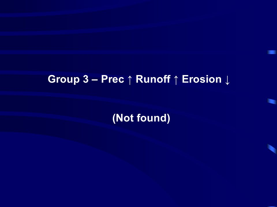 Group 3 – Prec ↑ Runoff ↑ Erosion ↓ (Not found)