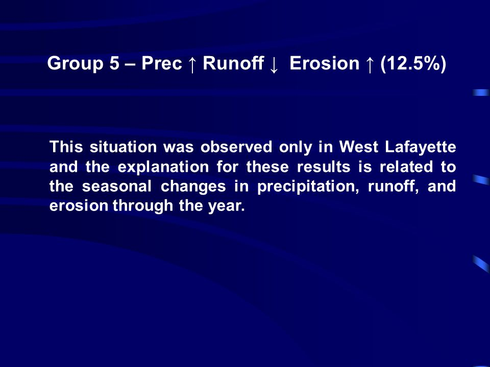 Group 5 – Prec ↑ Runoff ↓ Erosion ↑ (12.5%) This situation was observed only in West Lafayette and the explanation for these results is related to the seasonal changes in precipitation, runoff, and erosion through the year.