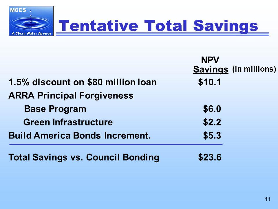 11 Tentative Total Savings NPV Savings 1.5% discount on $80 million loan $10.1 ARRA Principal Forgiveness Base Program$6.0 Green Infrastructure$2.2 Build America Bonds Increment.$5.3 Total Savings vs.