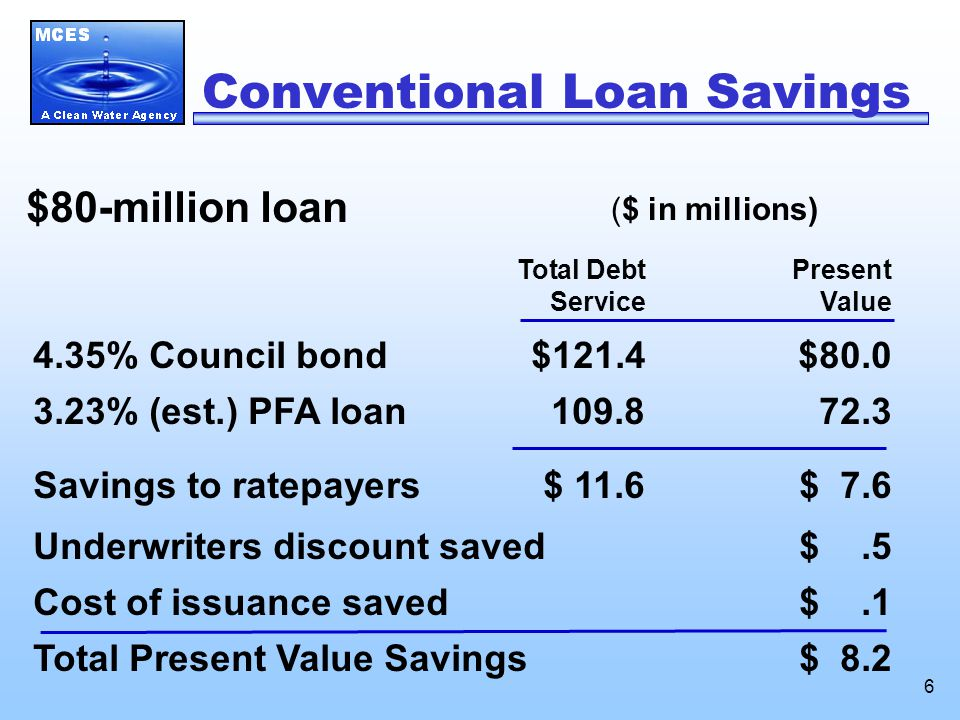 7 Tentative Loan 1 with ARRA Grants Five capital projects eligible for partial grants = principal forgiveness under the American Reconstruction and Recovery ACT (ARRA) — Three of these projects qualified under the base program and two under the Green Infrastructure program Additional project restrictions: — Federal prevailing wage — Buy American provision — Reporting requirements Remainder of loan will be 150 basis points less than a market interest rate scale