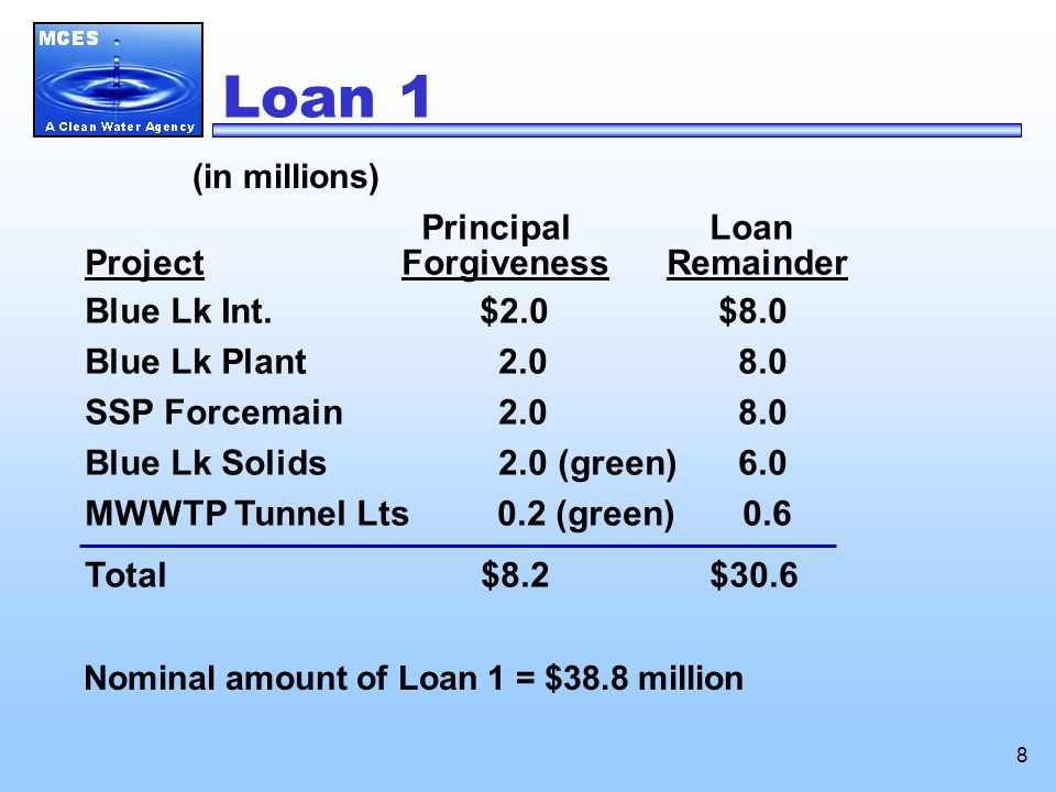 9 Tentative Loan 2: Build America Bonds—ARRA Financing Build America Bonds (BABs) will be used to finance cash flow of the remaining PFA eligible projects; a loan of $49.4 million is projected BABs are taxable but receive federal rebate 35% of the interest cost PFA rules for taxable loan: interest rate based on Aa tax-exempt + 20 basis points