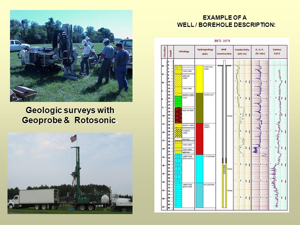 CONSTRUCTION OF INDIVIDUAL HYDROGEOLOGIC UNIT MAPS A geologic sensitivity/aquifer vulnerability analysis is based largely on hydrostratigraphy which is is derived from examination of core samples and geophysical well logs and their correlation with the reflection seismic surveys.