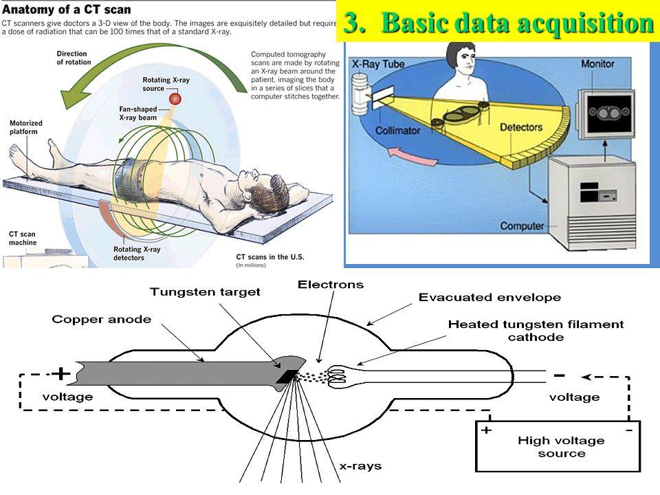 3. Basic data acquisition