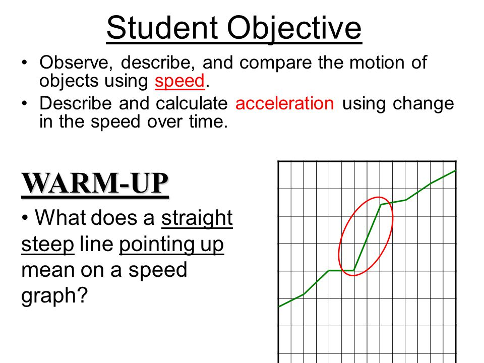 Observe, describe, and compare the motion of objects using speed.