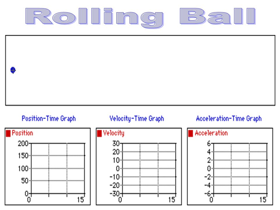 14 Calculating Acceleration A certain car can accelerate from rest to 2.7 m/s in 9 seconds.