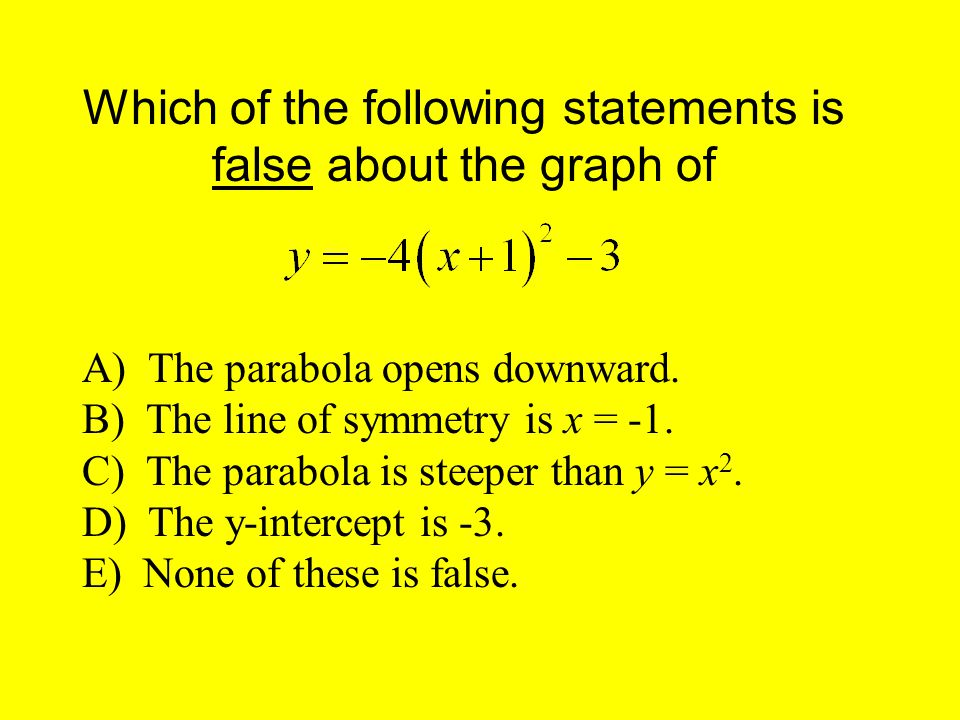 Which of the following statements is false about the graph of A) The parabola opens downward.