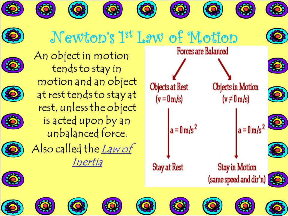 Newtons' Second Law F net = ma OR a = F net /m The acceleration of an object is directly proportional to the net force acting on the object… …and inversely proportional to the mass of the object.