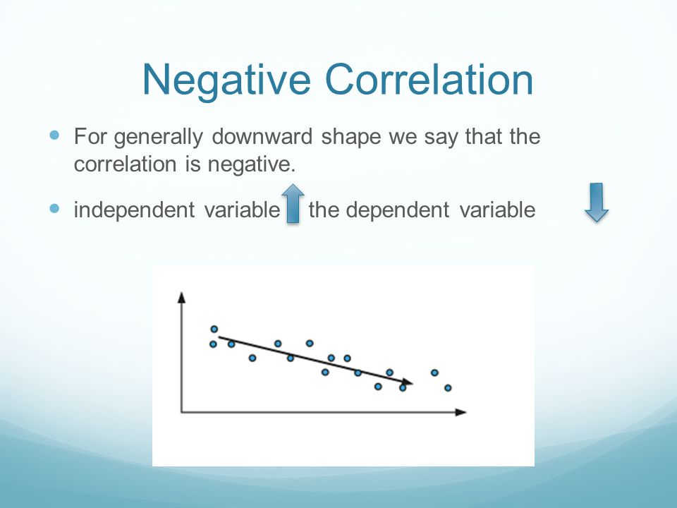 Negative Correlation For generally downward shape we say that the correlation is negative. independent variable the dependent variable