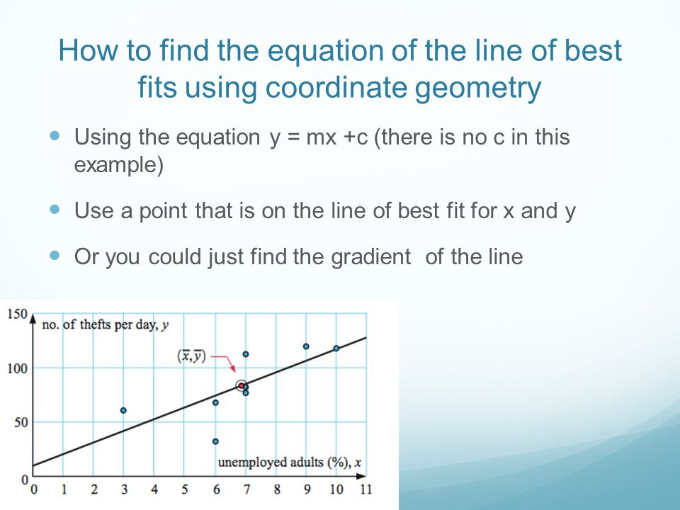 How to find the equation of the line of best fits using coordinate geometry Using the equation y = mx +c (there is no c in this example) Use a point t