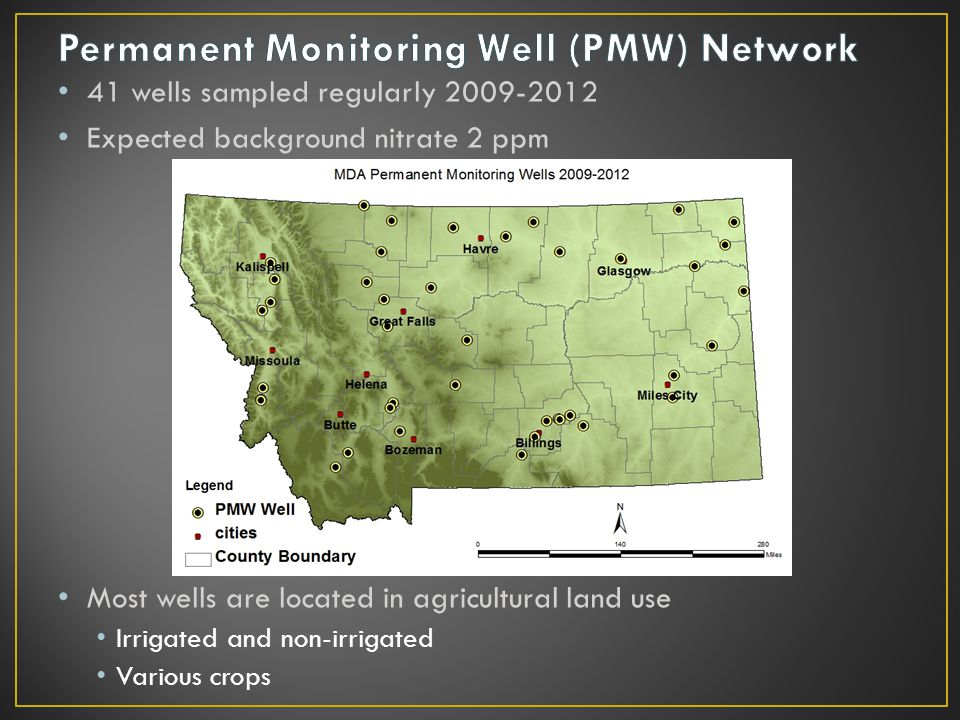 41 wells sampled regularly 2009-2012 Expected background nitrate 2 ppm Most wells are located in agricultural land use Irrigated and non-irrigated Var